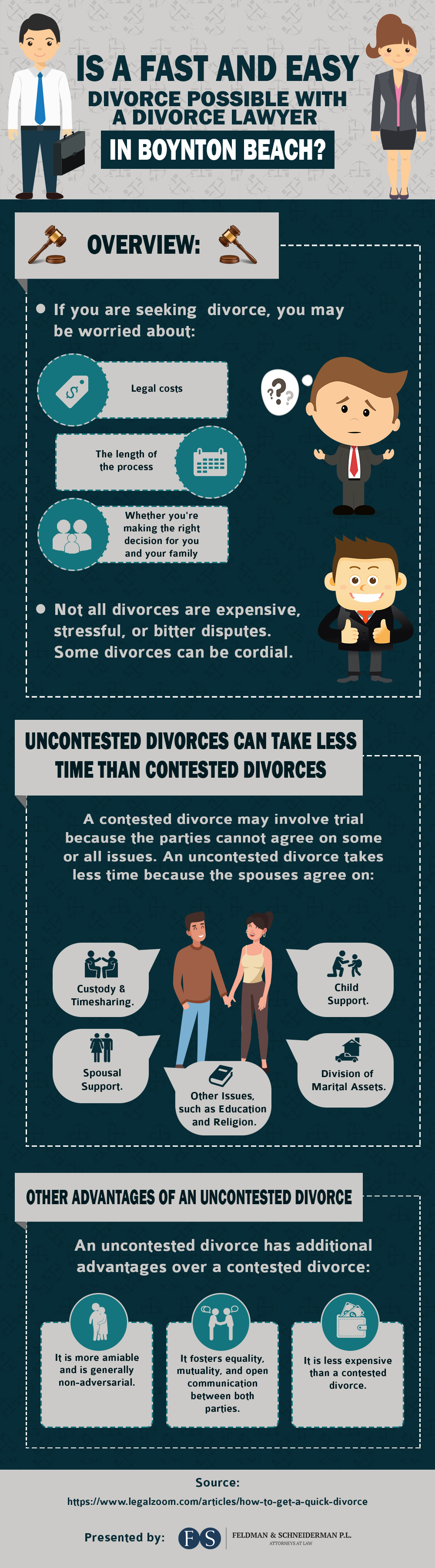 is a fast and easy divorce possible